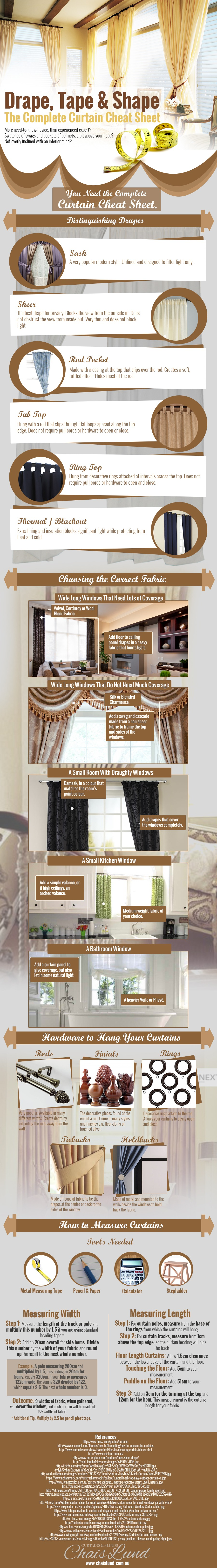 the complete curtain cheat sheet lushes curtains blog