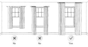 how-to-hang-curtains-illustration-lushes-curtains