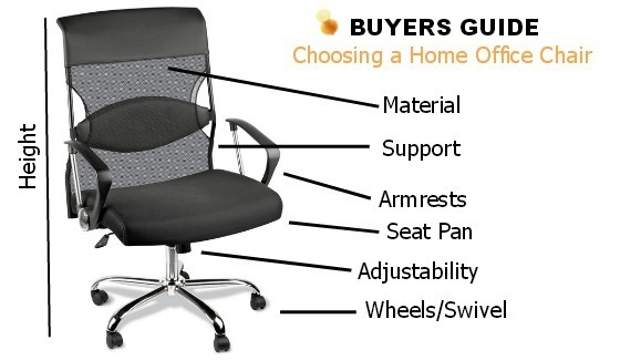 Guide To Choosing An Office Chair Lushes Curtains Blog