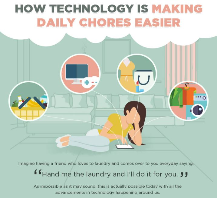 How Technology Is Making Daily Chores Easier Lushes